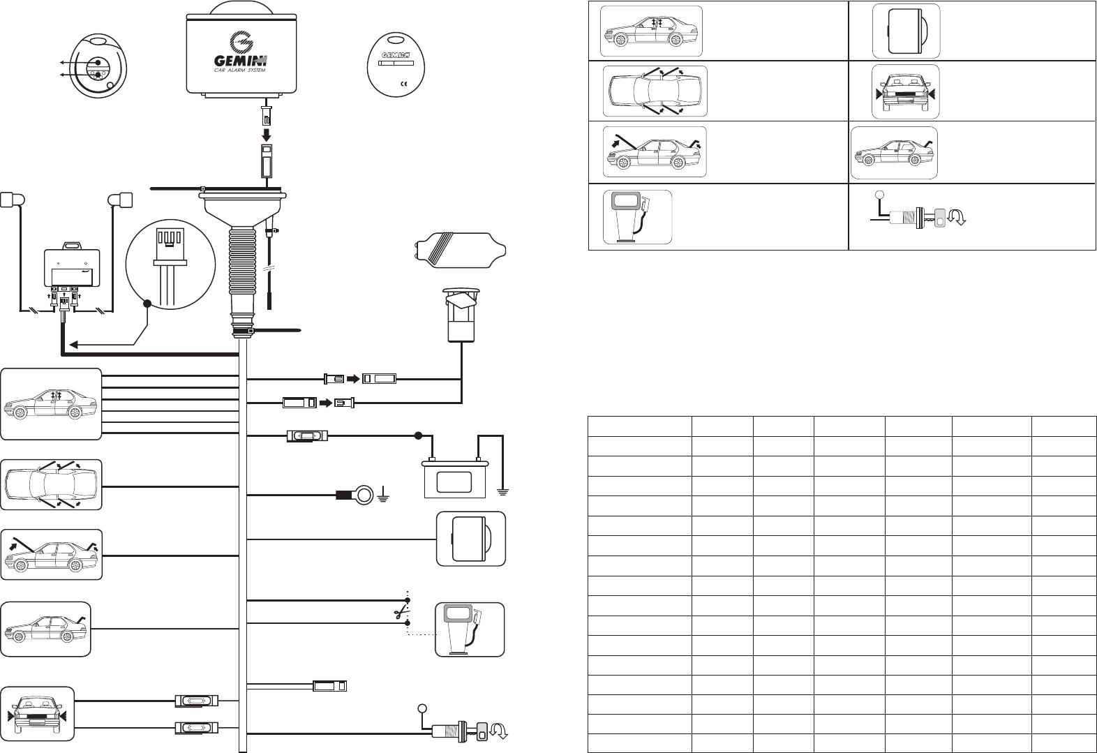 Manual Gemini 7350 (page 3 of 10) (English)   Gemini Car Alarm Wiring Diagram      Libble.eu