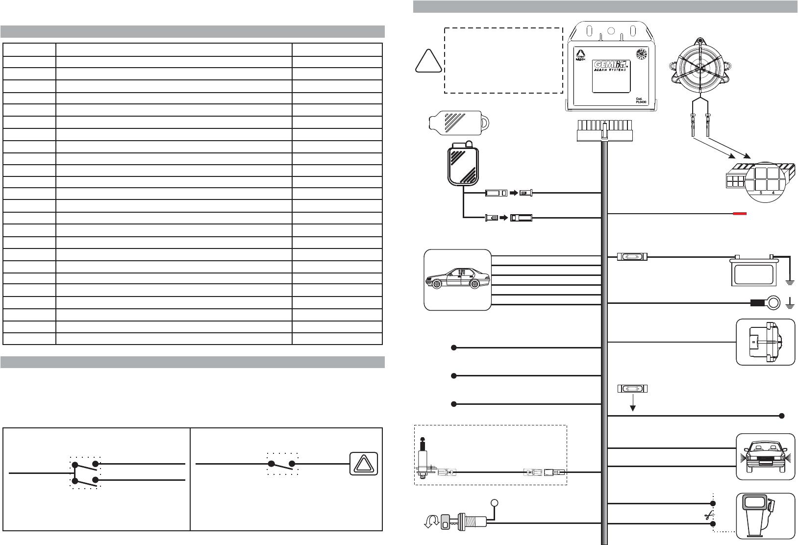 Manual Gemini 862 (page 1 of 8) (English)   Gemini Car Alarm Wiring Diagram      Libble.eu