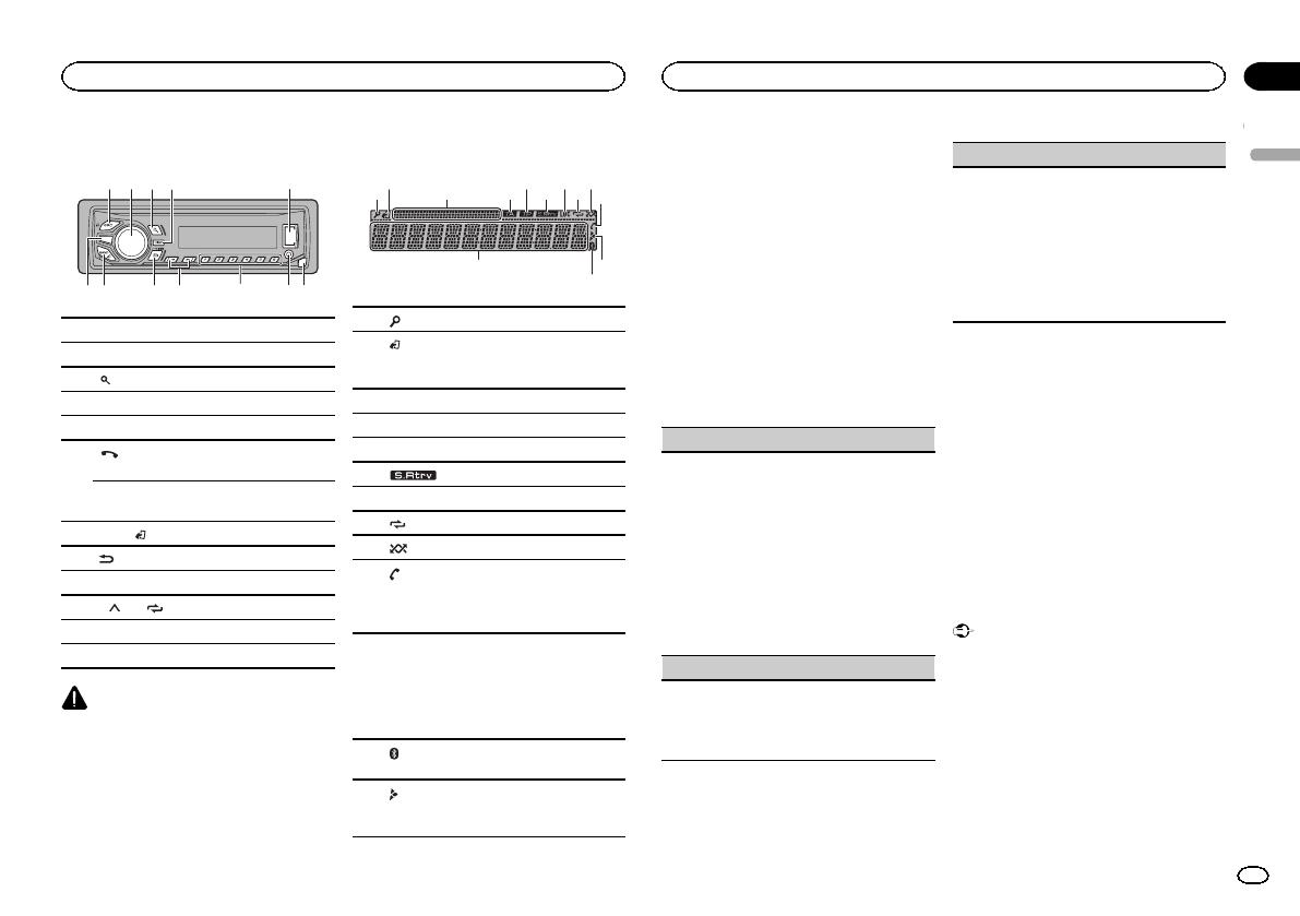 Pioneer Mvh-X36Bt Wiring Diagram from www.libble.eu