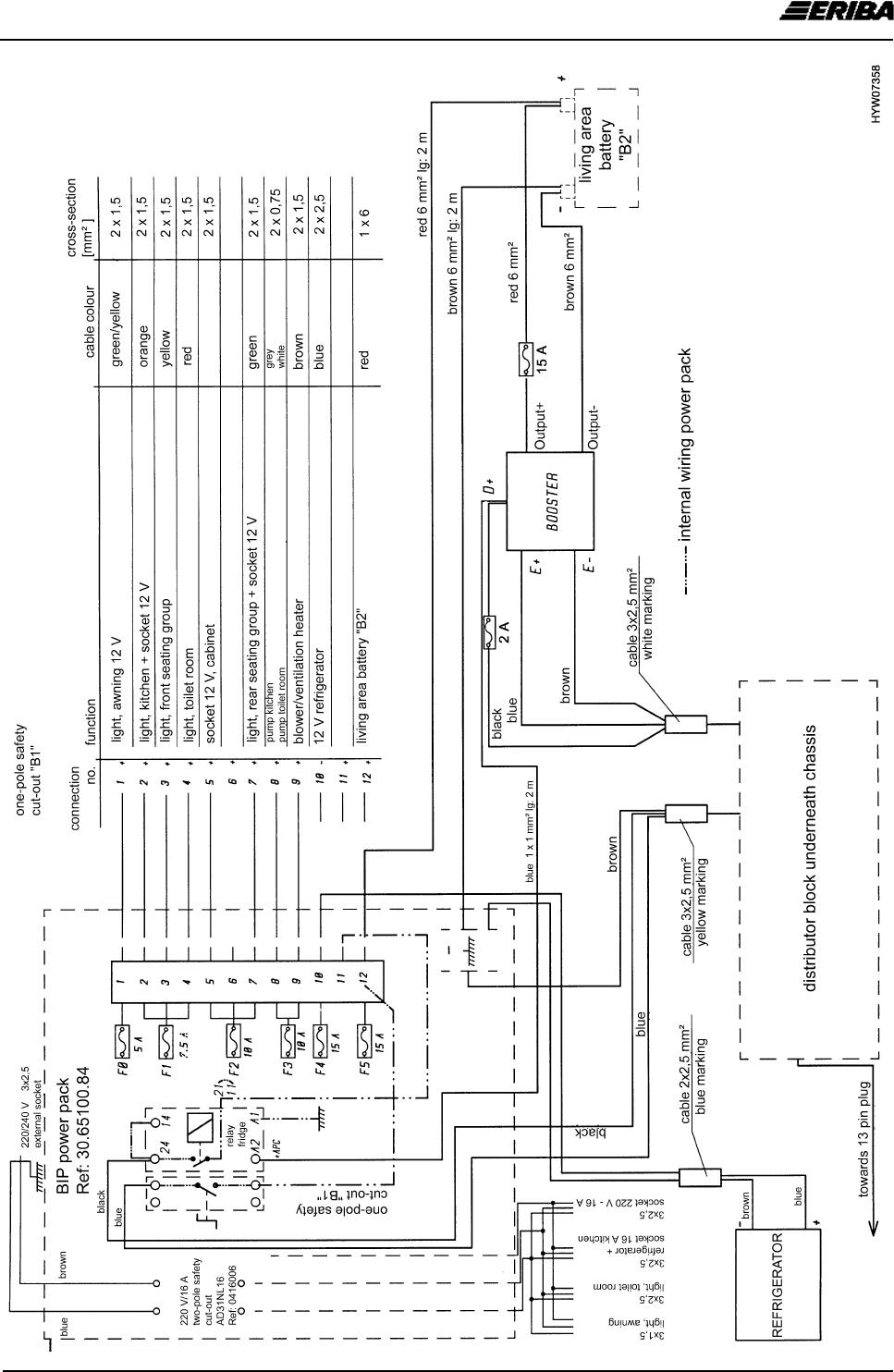 Manual Hymer Eriba (page 158 of 164) (English)   Hymer Caravan Wiring Diagram      Libble.eu