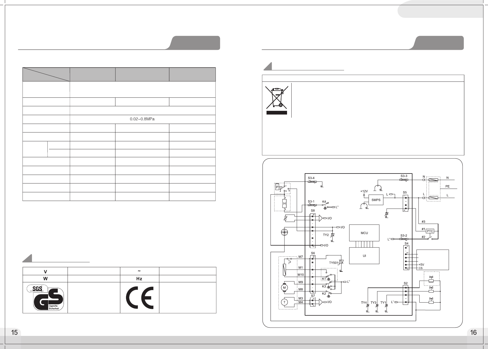 Manual Daewoo DWD-MG1011 (page 10 of 11) (Spanish)