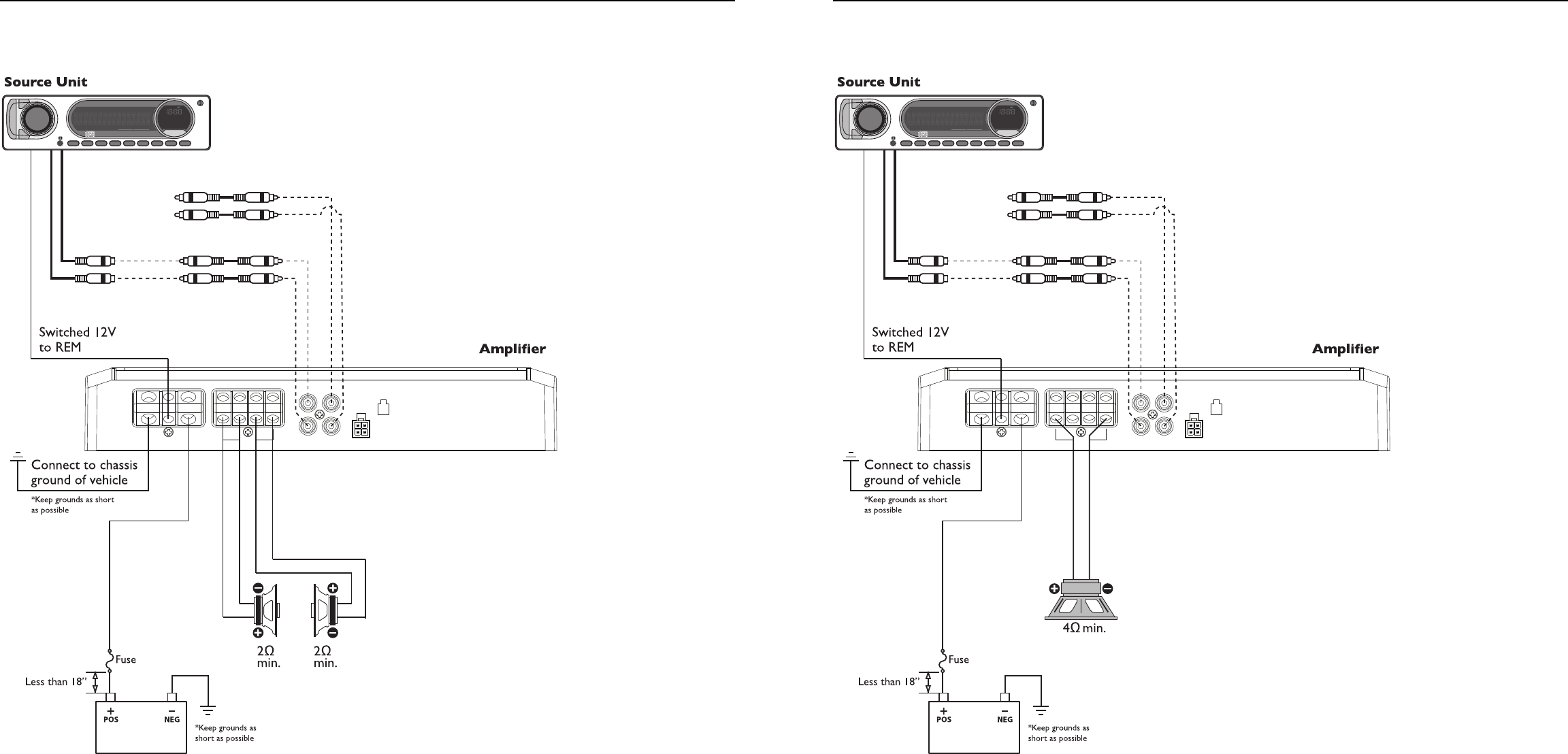 manual rockford fosgate r400-4d (page 5 of 15) (english)  libble.eu