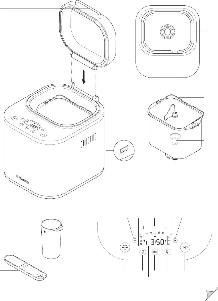 инструкция к хлебопечке кенвуд с фото дом отдыха