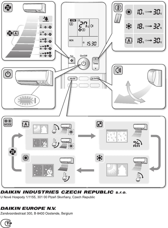 Manual Daikin CTXS15K3V1B (page 43 of 44) (English)