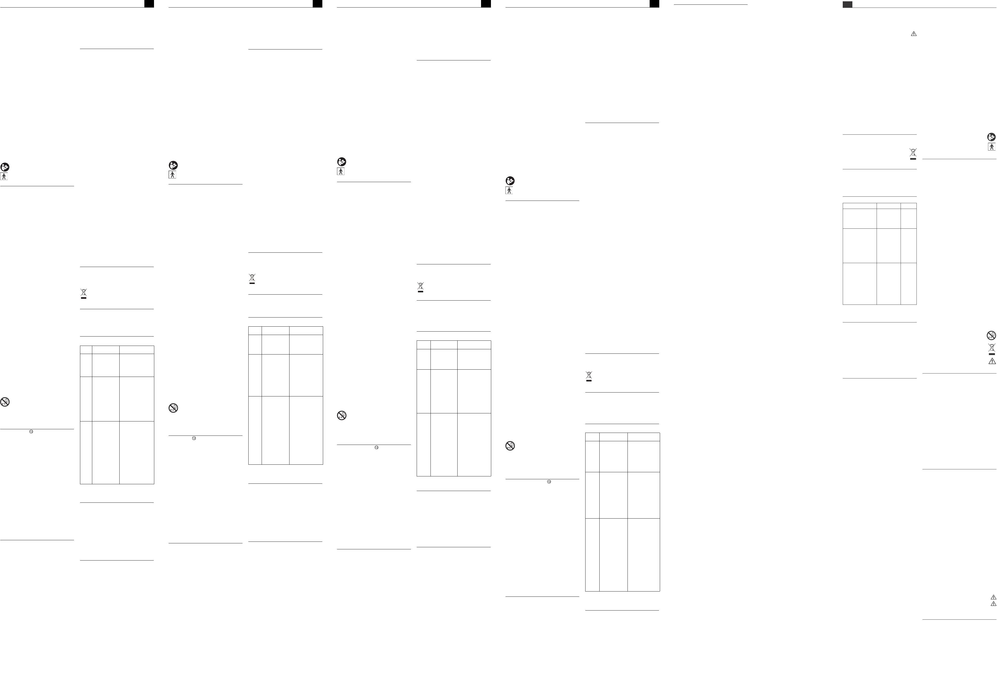 Manual Microlife NEB 199 (page 19 of 19) (German, English, Spanish