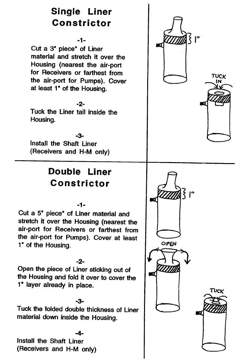 Manual ABCO VENUS 2000 Receiver (page 2 of 8) (English)