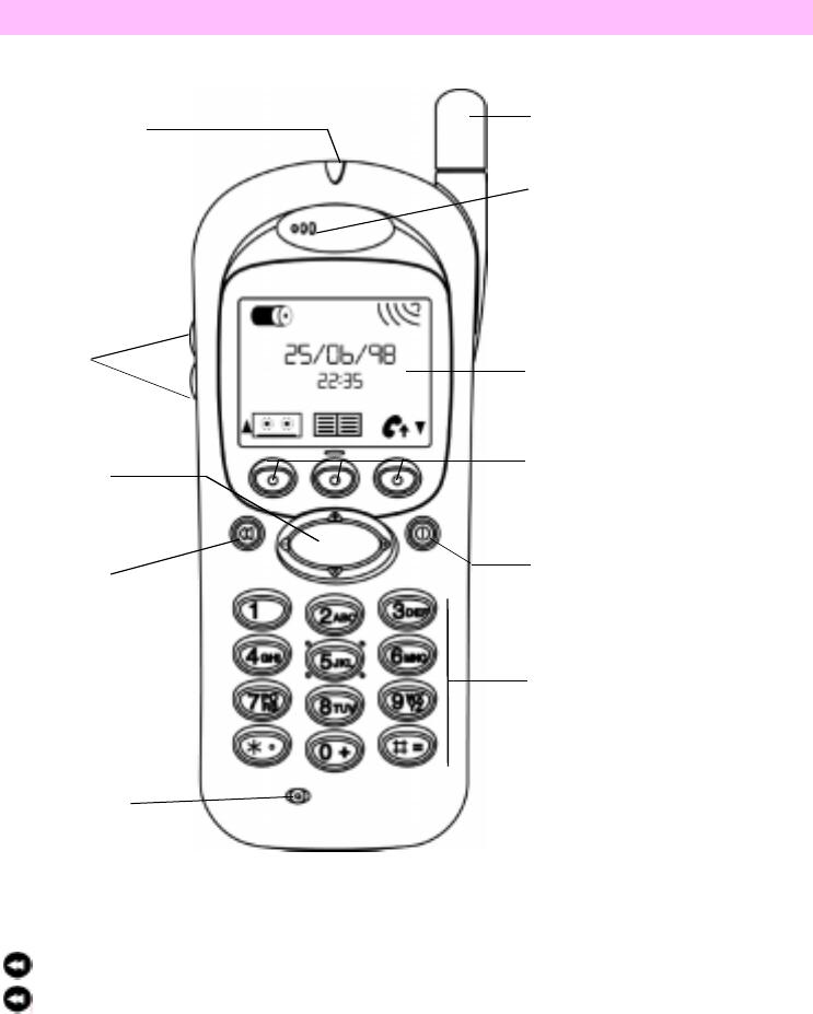 User manual for alcatel phones