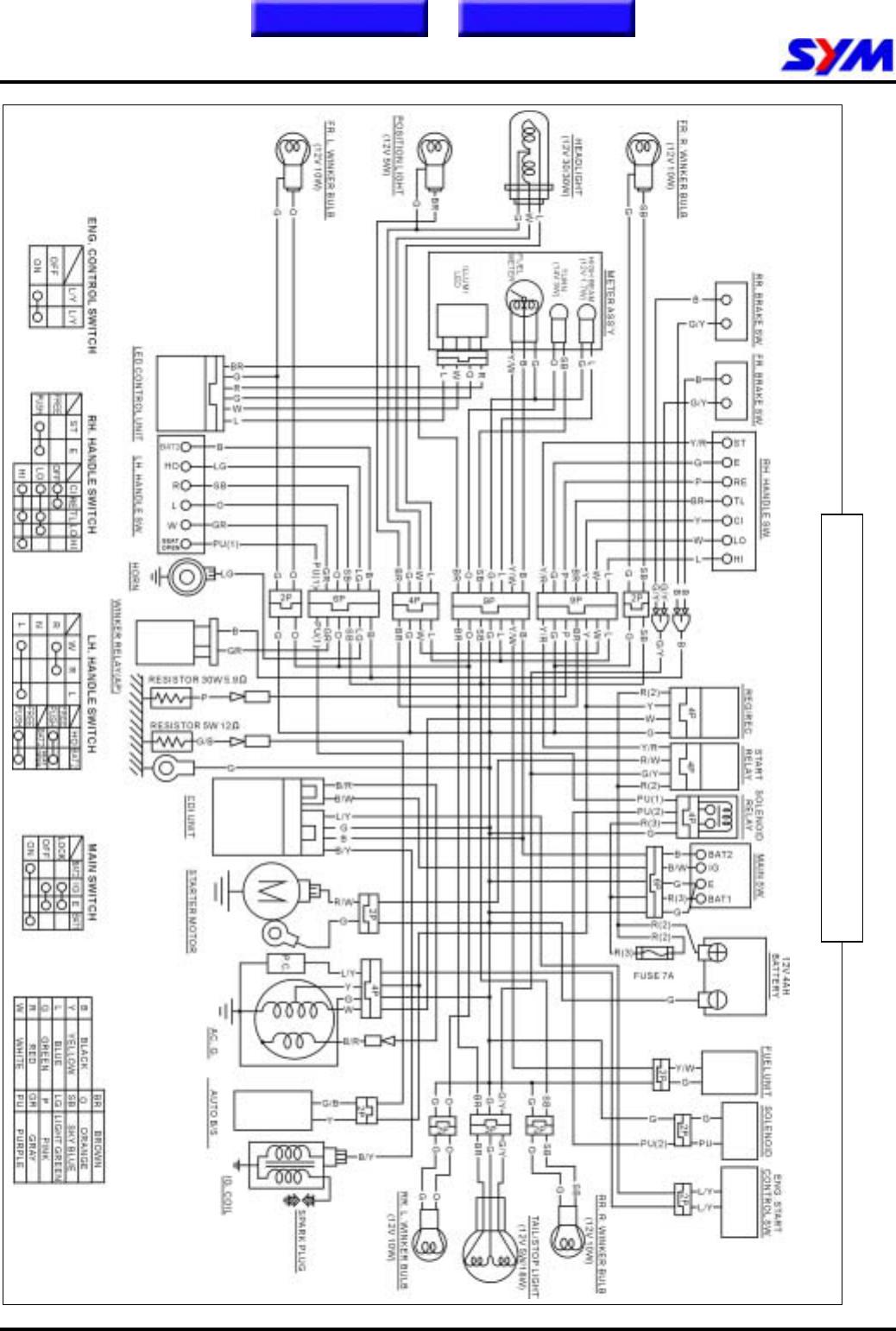manual sym mio 50 (page 214 of 215) (english)  libble.eu