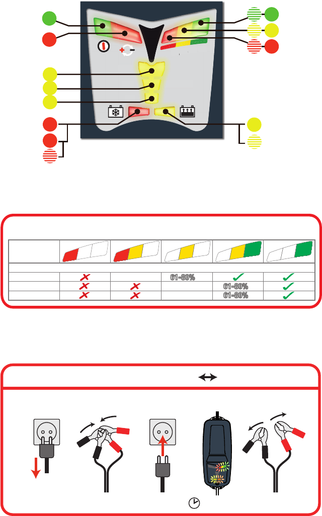 Manual Tecmate Optimate 4 Tm142dual Page 1 Of 44 German English