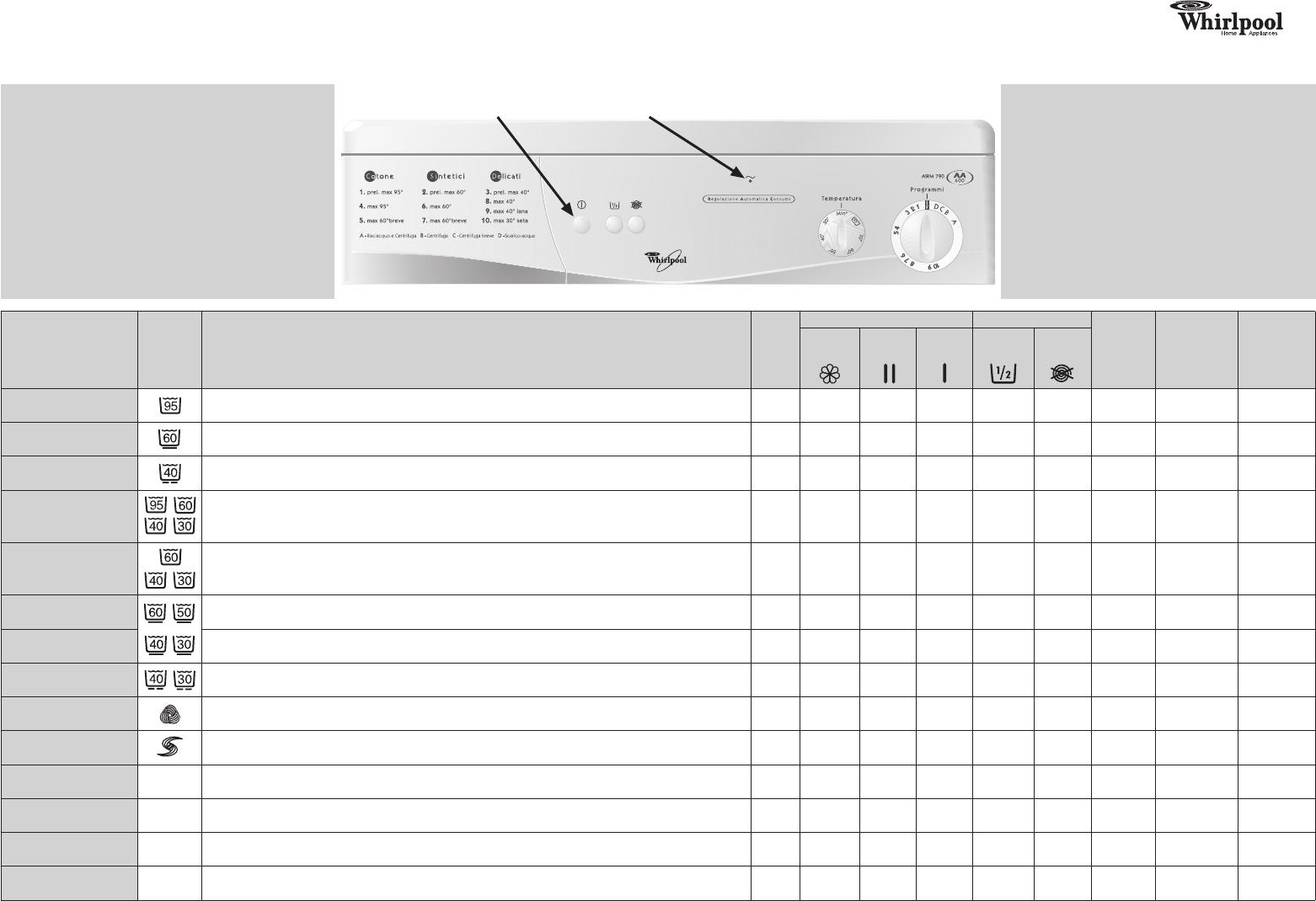 Whirlpool Woolmark Manual Kubota F2880 Wiring Diagram Array Awm 790 Page 1 Of 2 English Rh Libble Eu