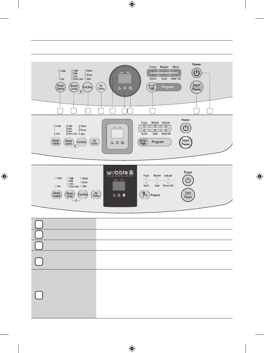 Manual Samsung Wa80g5 Page 3 Of 16 English